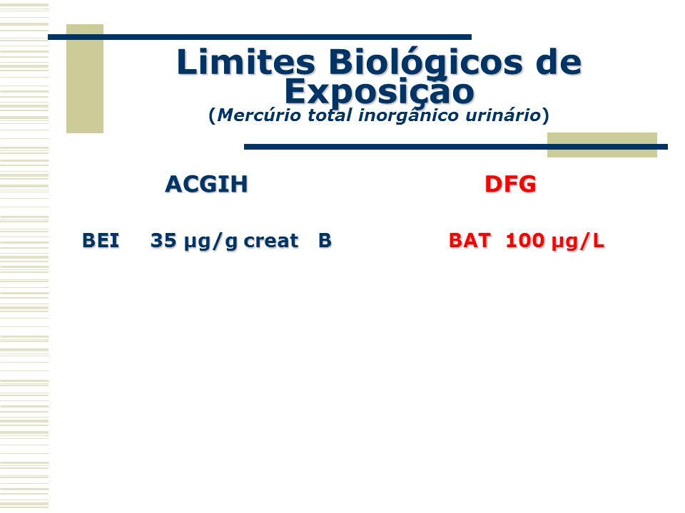 Limites Biológicos de Exposição Limites Biológicos de Exposição (Mercúrio total inorgânico urinário) ACGIH BEI 35 µg/g creat B DFG BAT100 µg/L BAT 100
