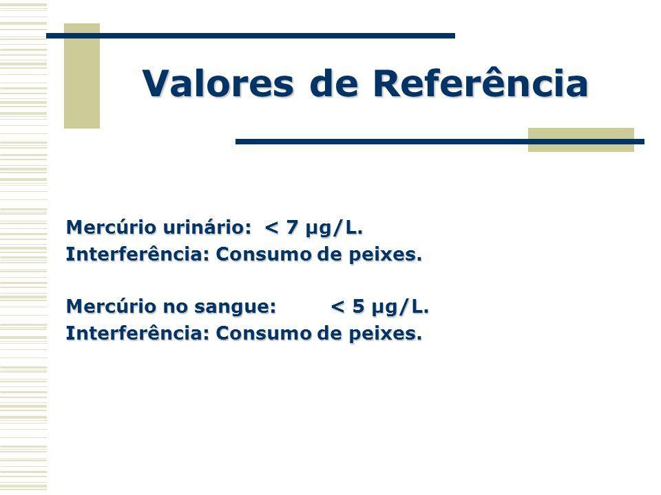 Valores de Referência Mercúrio urinário: < 7 µg/L. Interferência: Consumo de peixes. Mercúrio no sangue: < 5 µg/L. Interferência: Consumo de peixes.