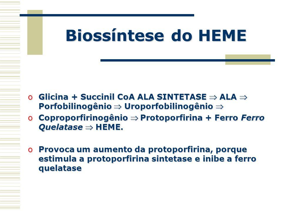 Biossíntese do HEME oGlicina + Succinil CoA ALA SINTETASE ALA Porfobilinogênio Uroporfobilinogênio oGlicina + Succinil CoA ALA SINTETASE ALA Porfobili