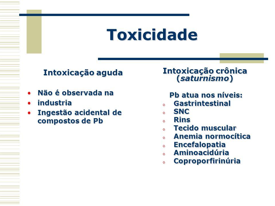 Toxicidade Intoxicação aguda Não é observada naNão é observada na industriaindustria Ingestão acidental de compostos de PbIngestão acidental de compos