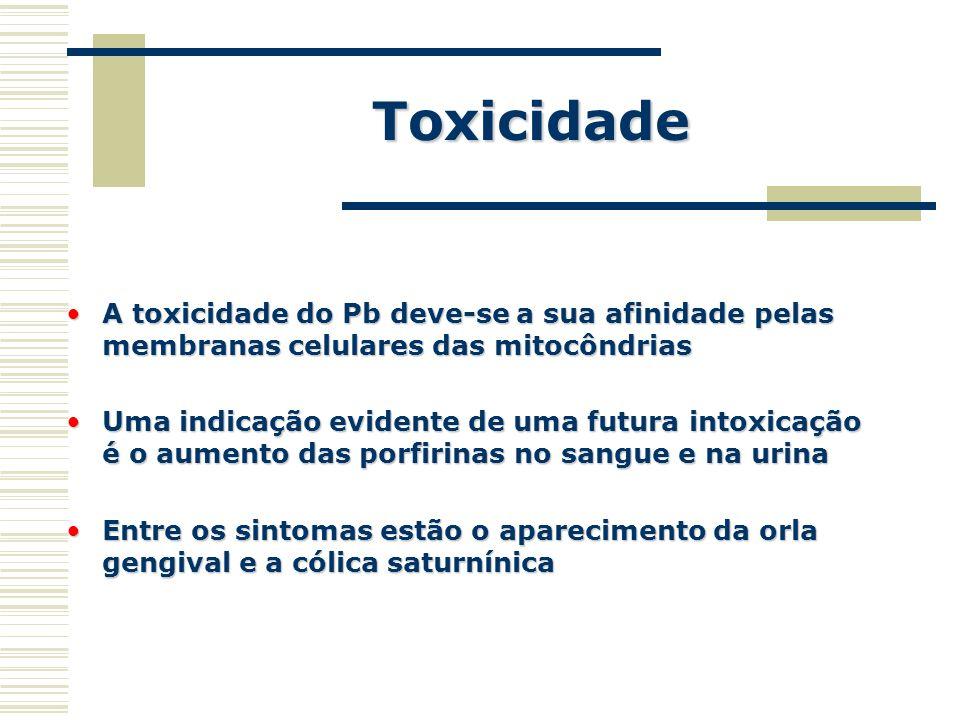 Toxicidade A toxicidade do Pb deve-se a sua afinidade pelas membranas celulares das mitocôndriasA toxicidade do Pb deve-se a sua afinidade pelas membr