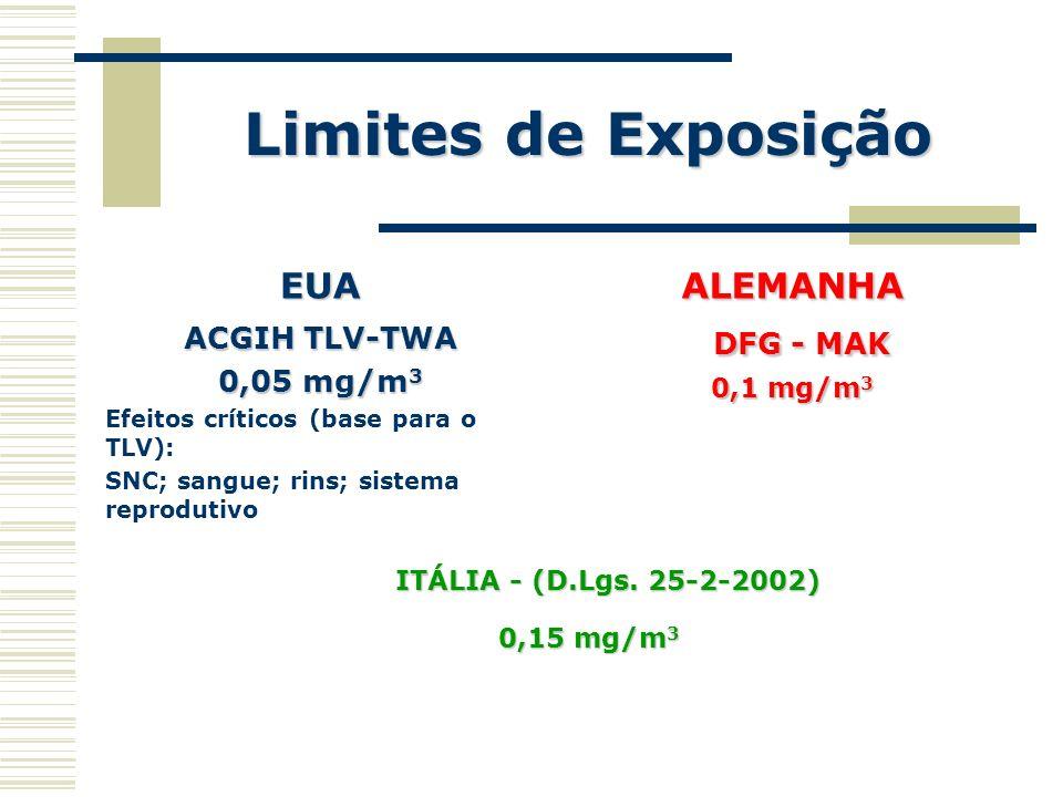 Limites de Exposição EUA ACGIH TLV-TWA 0,05 mg/m 3 Efeitos críticos (base para o TLV): SNC; sangue; rins; sistema reprodutivoALEMANHA DFG - MAK DFG -