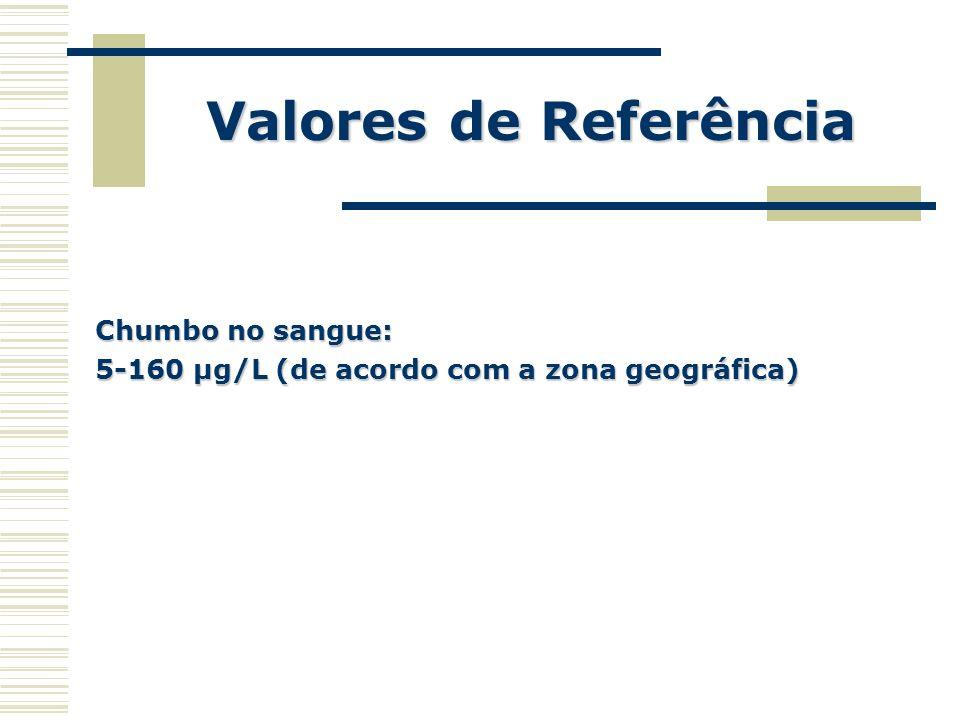 Valores de Referência Chumbo no sangue: 5-160 µg/L (de acordo com a zona geográfica)