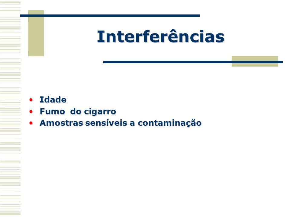 Interferências IdadeIdade Fumo do cigarroFumo do cigarro Amostras sensíveis a contaminaçãoAmostras sensíveis a contaminação