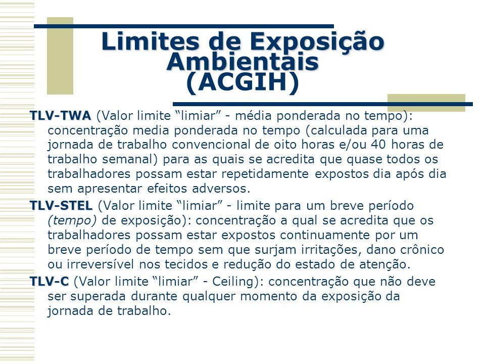 Limites de Exposição Ambientais Limites de Exposição Ambientais (ACGIH) TLV-TWA TLV-TWA (Valor limite limiar - média ponderada no tempo): concentração