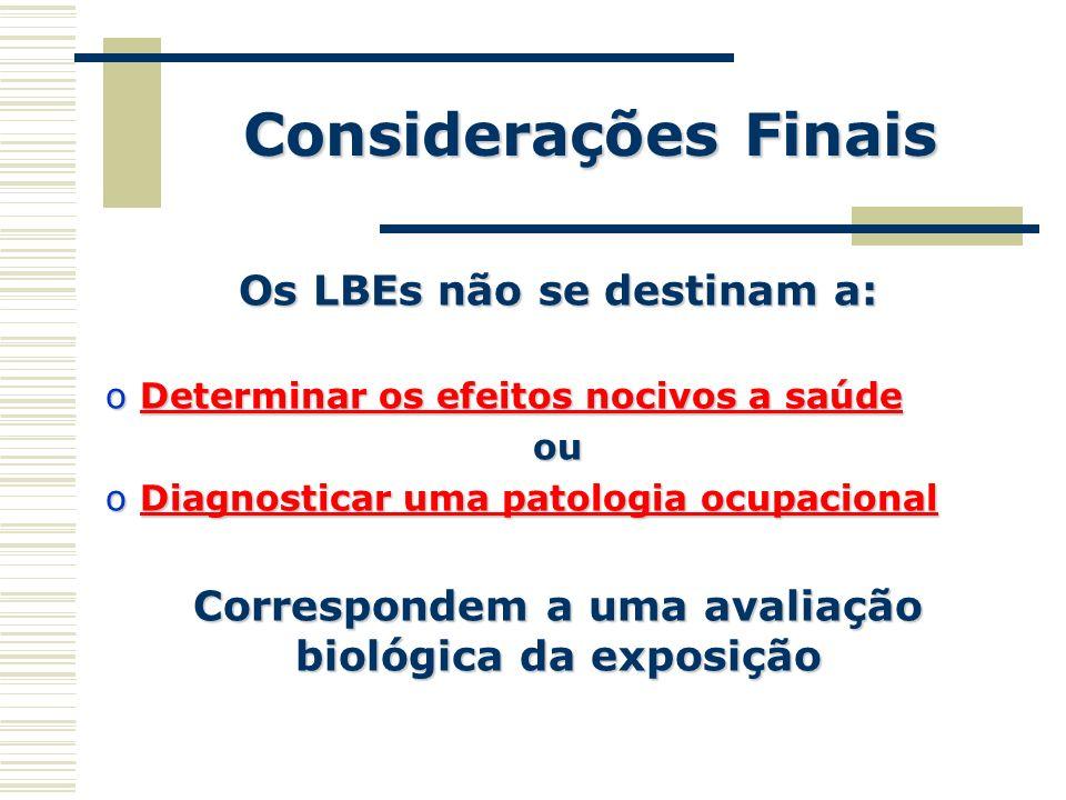 Considerações Finais Os LBEs não se destinam a: o Determinar os efeitos nocivos a saúde ou o Diagnosticar uma patologia ocupacional Correspondem a uma