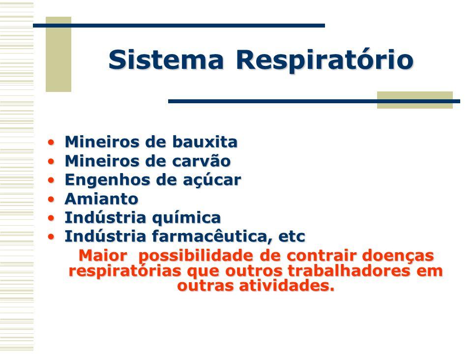 Mineiros de bauxitaMineiros de bauxita Mineiros de carvãoMineiros de carvão Engenhos de açúcarEngenhos de açúcar AmiantoAmianto Indústria químicaIndús