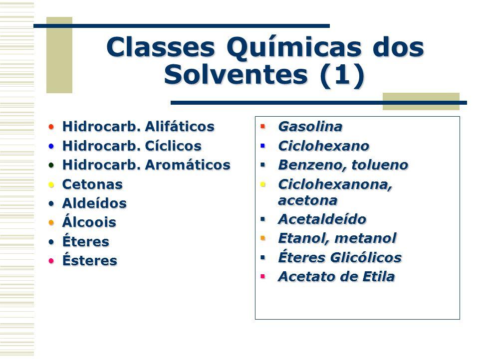 Classes Químicas dos Solventes (1) Hidrocarb. AlifáticosHidrocarb. Alifáticos Hidrocarb. CíclicosHidrocarb. Cíclicos Hidrocarb. AromáticosHidrocarb. A