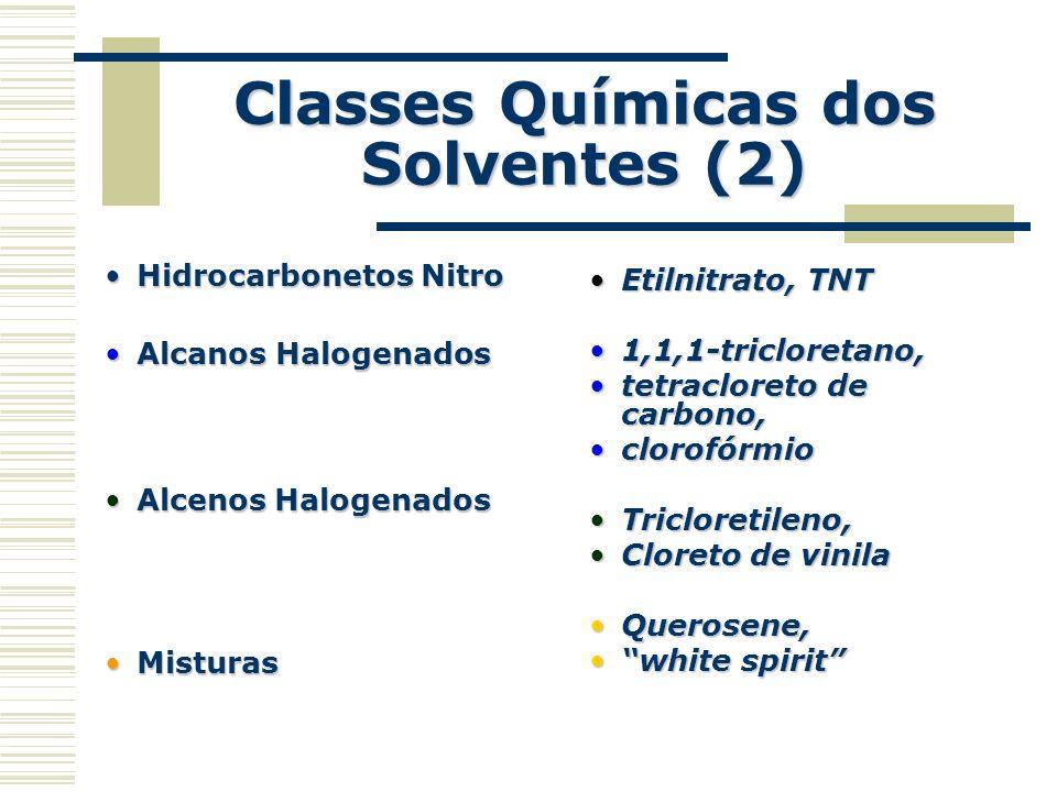 Classes Químicas dos Solventes (2) Hidrocarbonetos NitroHidrocarbonetos Nitro Alcanos HalogenadosAlcanos Halogenados Alcenos HalogenadosAlcenos Haloge