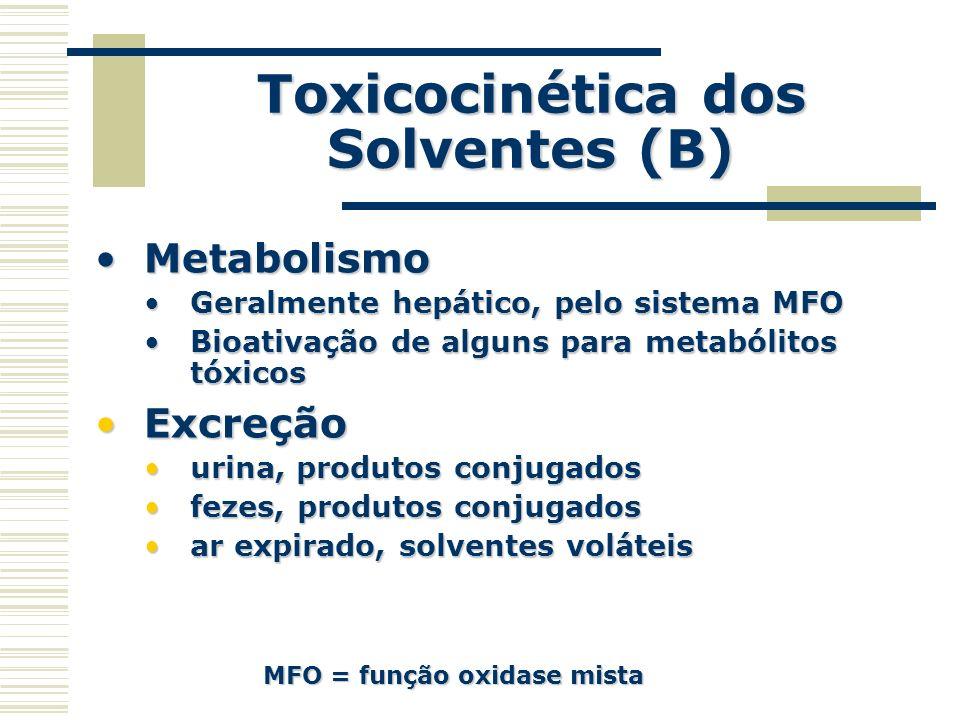 Toxicocinética dos Solventes (B) MetabolismoMetabolismo Geralmente hepático, pelo sistema MFOGeralmente hepático, pelo sistema MFO Bioativação de algu
