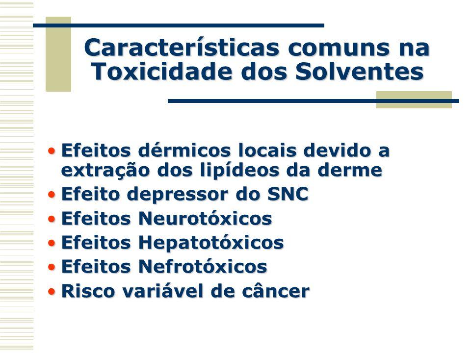 Características comuns na Toxicidade dos Solventes Efeitos dérmicos locais devido a extração dos lipídeos da dermeEfeitos dérmicos locais devido a ext