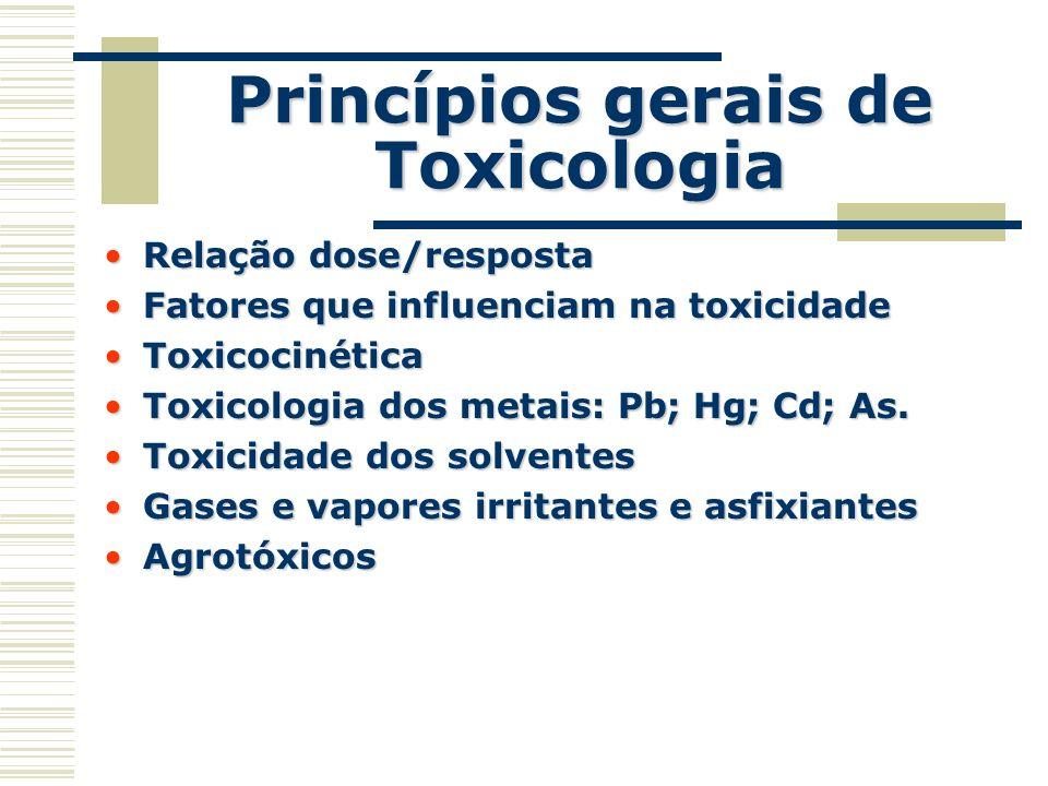 Princípios gerais de Toxicologia Relação dose/respostaRelação dose/resposta Fatores que influenciam na toxicidadeFatores que influenciam na toxicidade