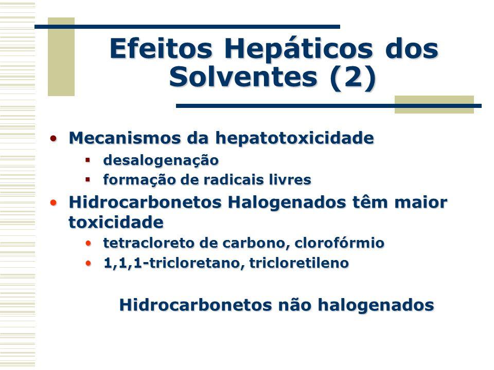 Efeitos Hepáticos dos Solventes (2) Mecanismos da hepatotoxicidadeMecanismos da hepatotoxicidade desalogenação desalogenação formação de radicais livr
