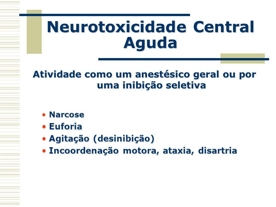 Neurotoxicidade Central Aguda Atividade como um anestésico geral ou por uma inibição seletiva NarcoseNarcose EuforiaEuforia Agitação (desinibição)Agit