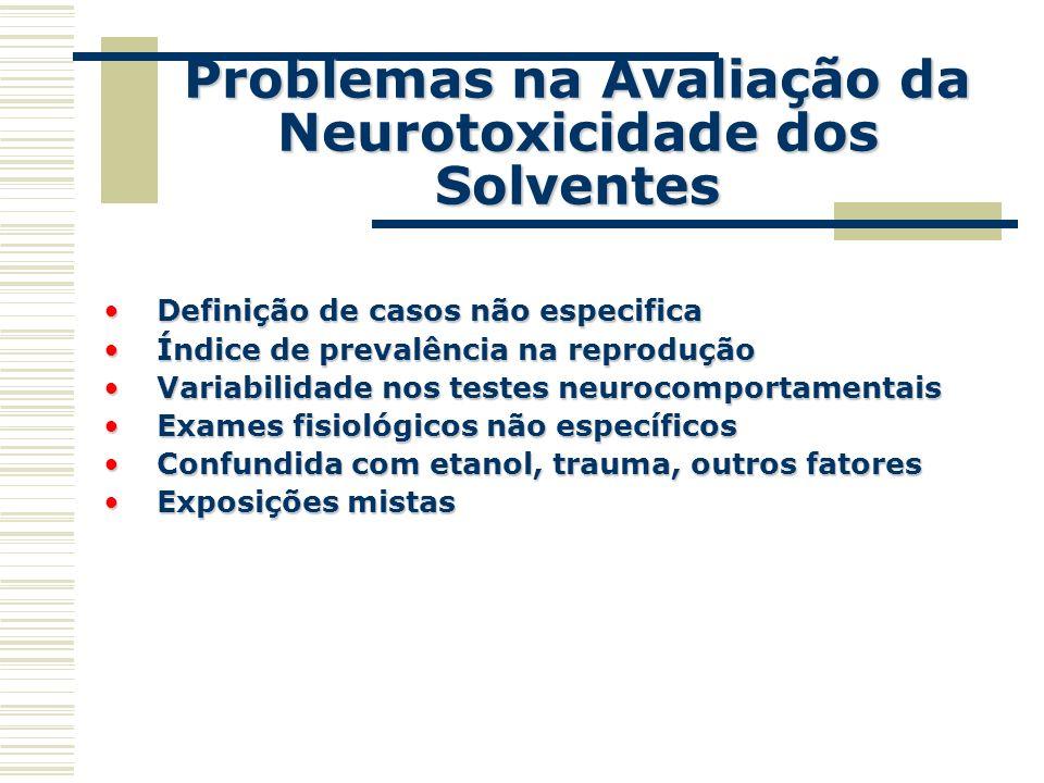 Problemas na Avaliação da Neurotoxicidade dos Solventes Definição de casos não especificaDefinição de casos não especifica Índice de prevalência na re