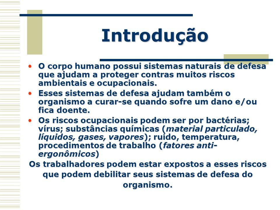 Introdução O corpo humano possui sistemas naturais de defesa que ajudam a proteger contras muitos riscos ambientais e ocupacionais.O corpo humano poss