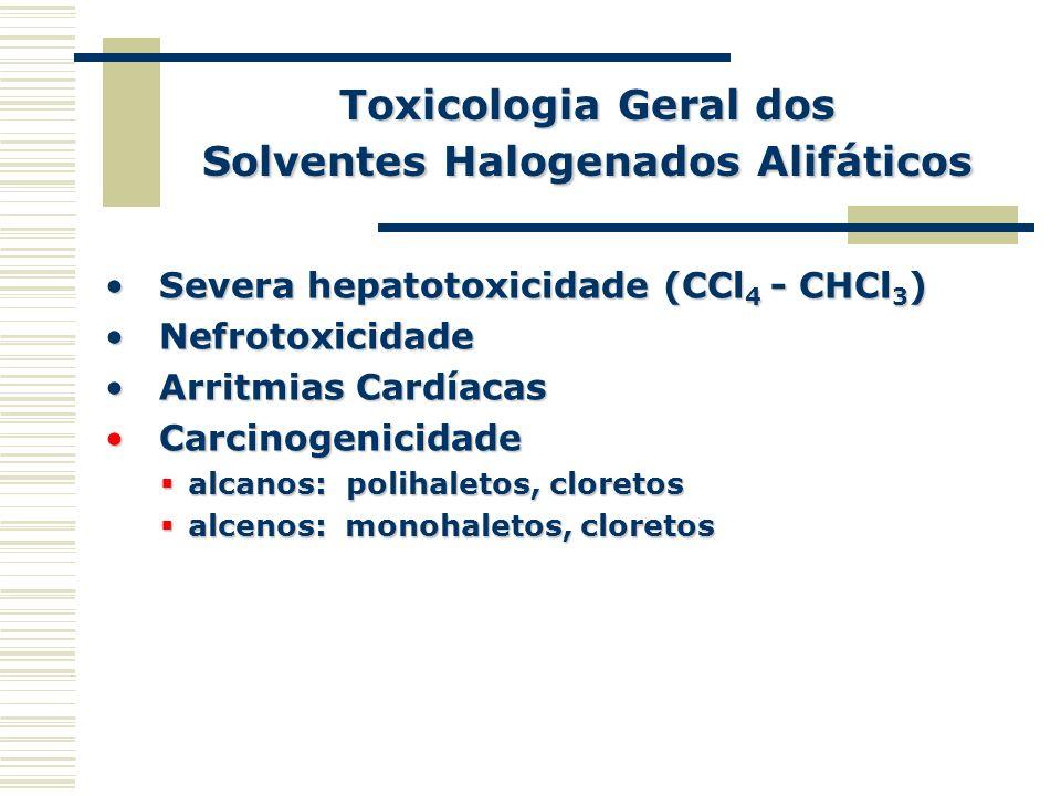 Toxicologia Geral dos Solventes Halogenados Alifáticos Severa hepatotoxicidade (CCl 4 - CHCl 3 )Severa hepatotoxicidade (CCl 4 - CHCl 3 ) Nefrotoxicid
