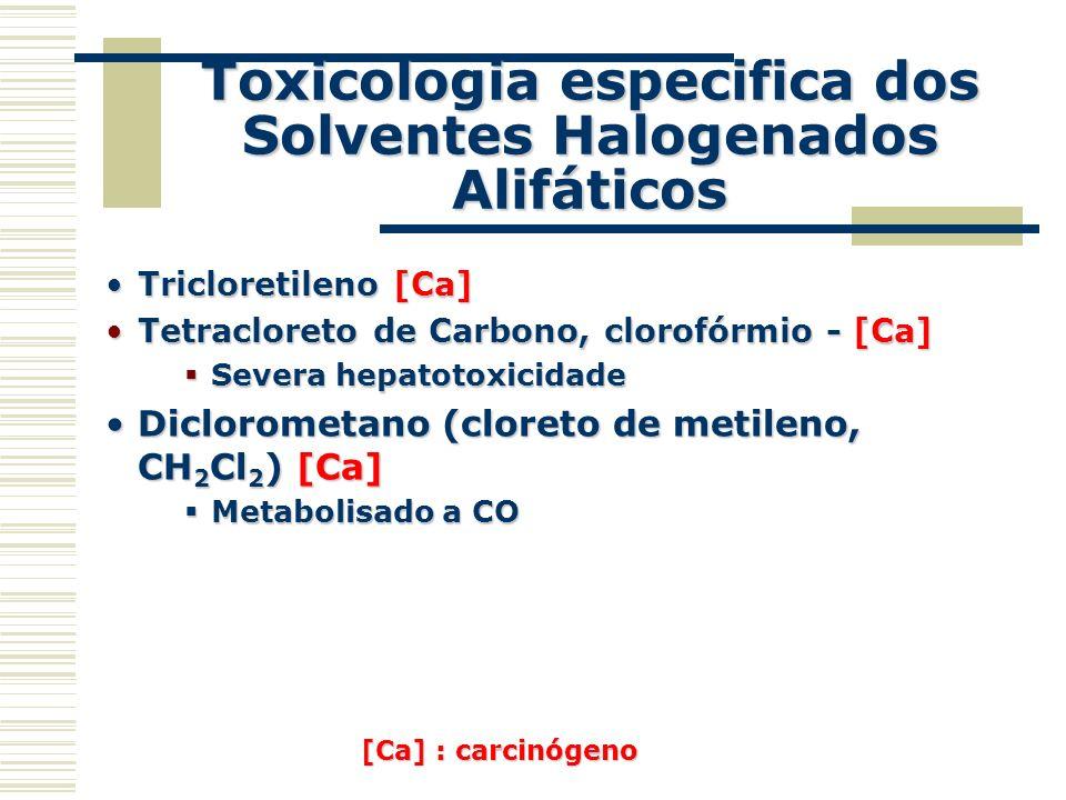 Toxicologia especifica dos Solventes Halogenados Alifáticos Tricloretileno [Ca]Tricloretileno [Ca] Tetracloreto de Carbono, clorofórmio - [Ca]Tetraclo