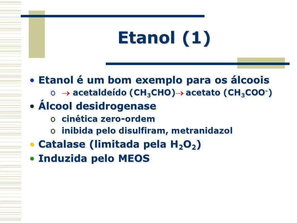 Etanol (1) Etanol é um bom exemplo para os álcooisEtanol é um bom exemplo para os álcoois o acetaldeído (CH 3 CHO) acetato (CH 3 COO - ) Álcool desidr