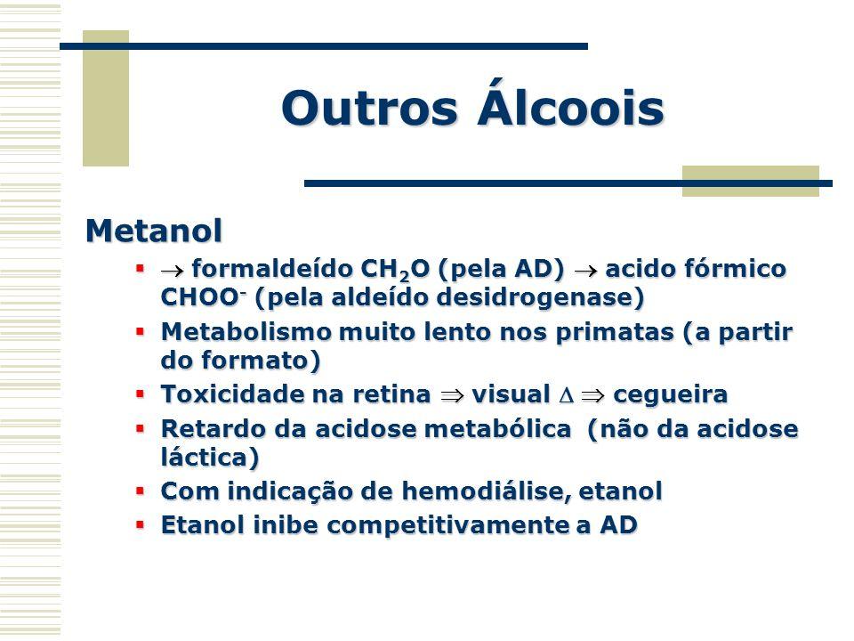 Outros Álcoois Metanol formaldeído CH 2 O (pela AD) acido fórmico CHOO - (pela aldeído desidrogenase) formaldeído CH 2 O (pela AD) acido fórmico CHOO