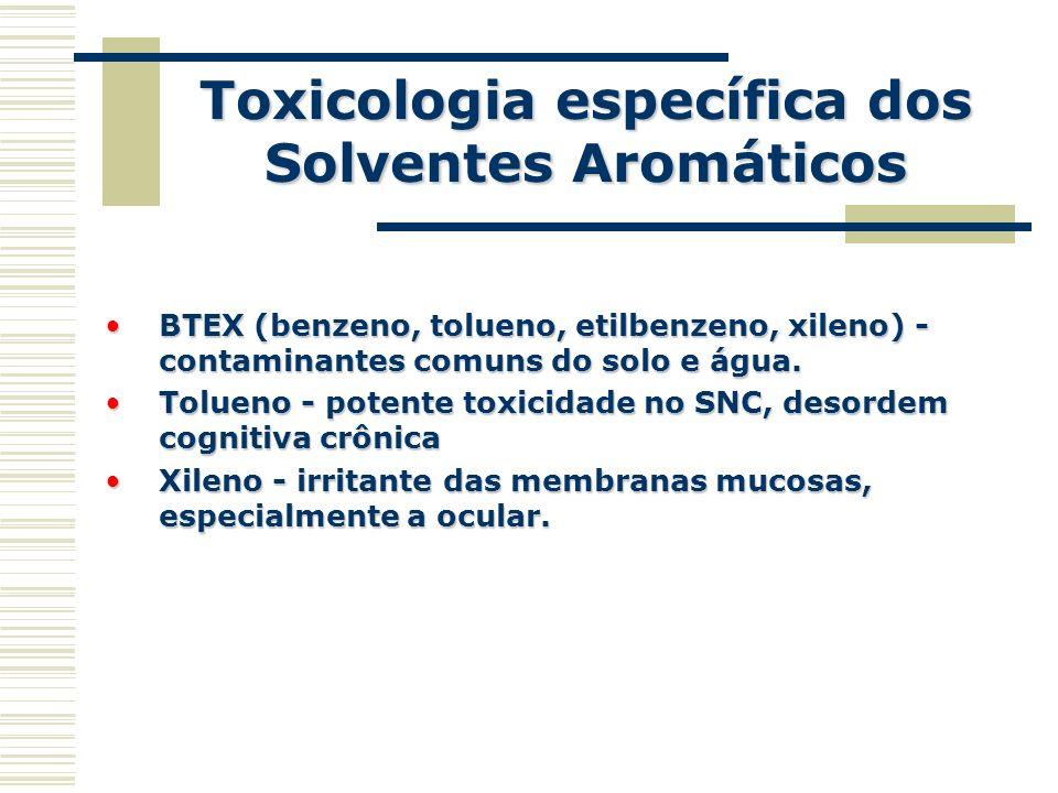 Toxicologia específica dos Solventes Aromáticos BTEX (benzeno, tolueno, etilbenzeno, xileno) - contaminantes comuns do solo e água.BTEX (benzeno, tolu