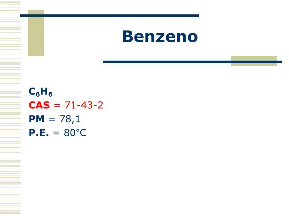 Benzeno C 6 H 6 CAS = 71-43-2 PM = 78,1 P.E. = 80°C