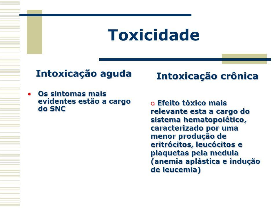 Toxicidade Intoxicação aguda Os sintomas mais evidentes estão a cargo do SNCOs sintomas mais evidentes estão a cargo do SNC Intoxicação crônica o Efei