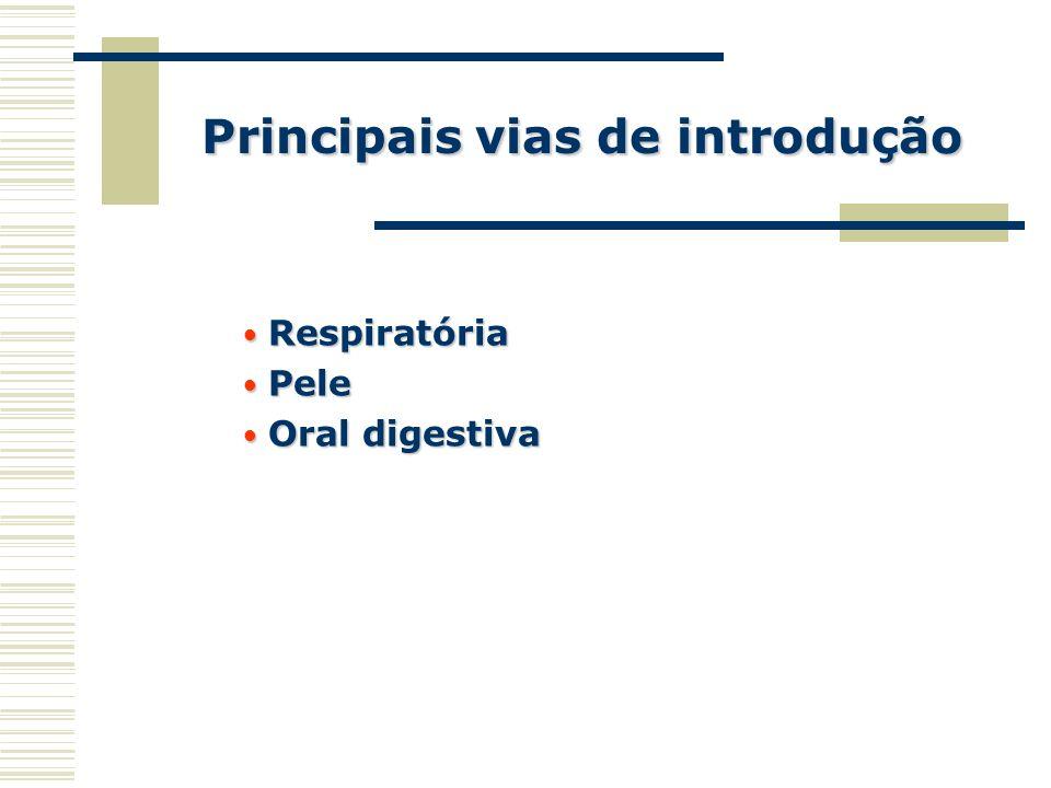 Metabolismo oO As é absorvido pela via inalatória (a mais importante no âmbito ocupacional) e a gastrintestinal.