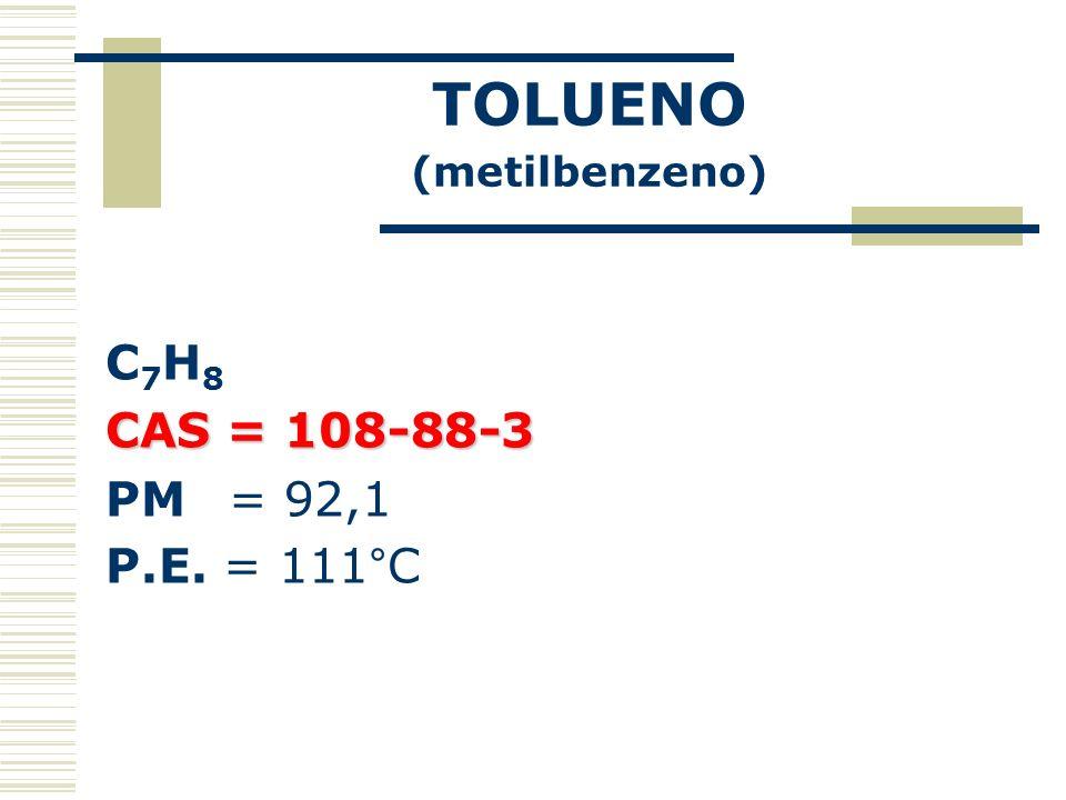 TOLUENO (metilbenzeno) C 7 H 8 CAS= 108-88-3 CAS = 108-88-3 PM = 92,1 P.E. = 111°C