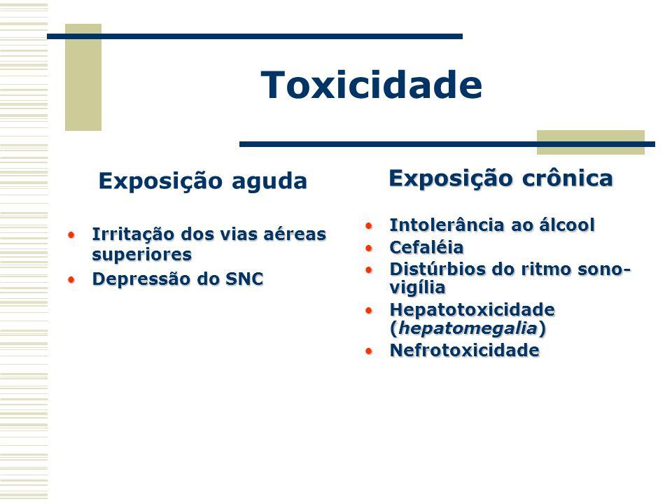 Toxicidade Exposição aguda Irritação dos vias aéreas superioresIrritação dos vias aéreas superiores Depressão do SNCDepressão do SNC Exposição crônica