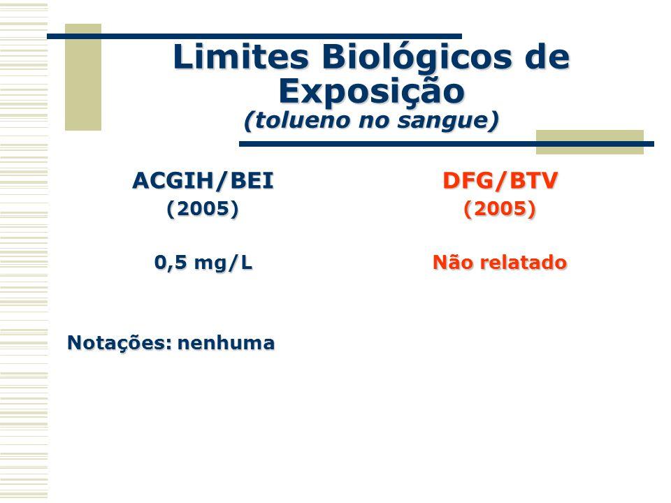 Limites Biológicos de Exposição (tolueno no sangue) ACGIH/BEI(2005) 0,5 mg/L Notações: nenhuma DFG/BTV(2005) Não relatado