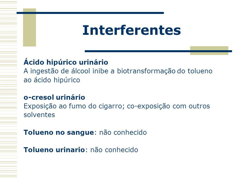Interferentes Ácido hipúrico urinário A ingestão de álcool inibe a biotransformação do tolueno ao ácido hipúrico o-cresol urinário Exposição ao fumo d