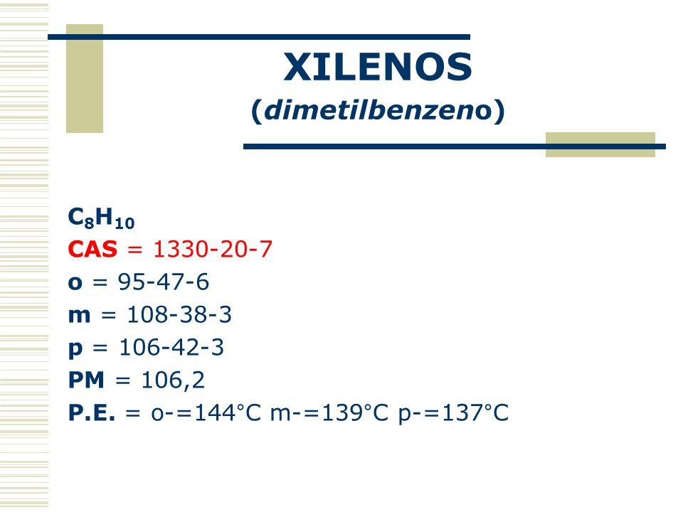 XILENOS (dimetilbenzeno) C 8 H 10 CAS = 1330-20-7 o = 95-47-6 m = 108-38-3 p = 106-42-3 PM = 106,2 P.E. = o-=144°C m-=139°C p-=137°C