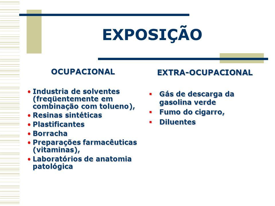 EXPOSIÇÃO OCUPACIONAL Industria de solventes (freqüentemente em combinação com tolueno),Industria de solventes (freqüentemente em combinação com tolue