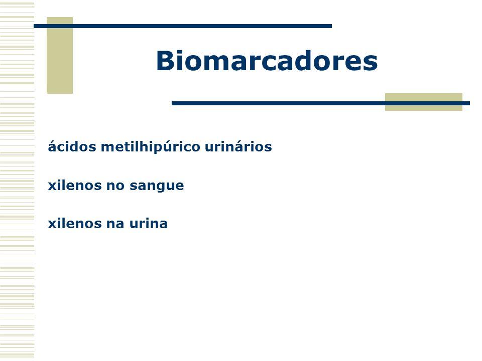 Biomarcadores ácidos metilhipúrico urinários xilenos no sangue xilenos na urina