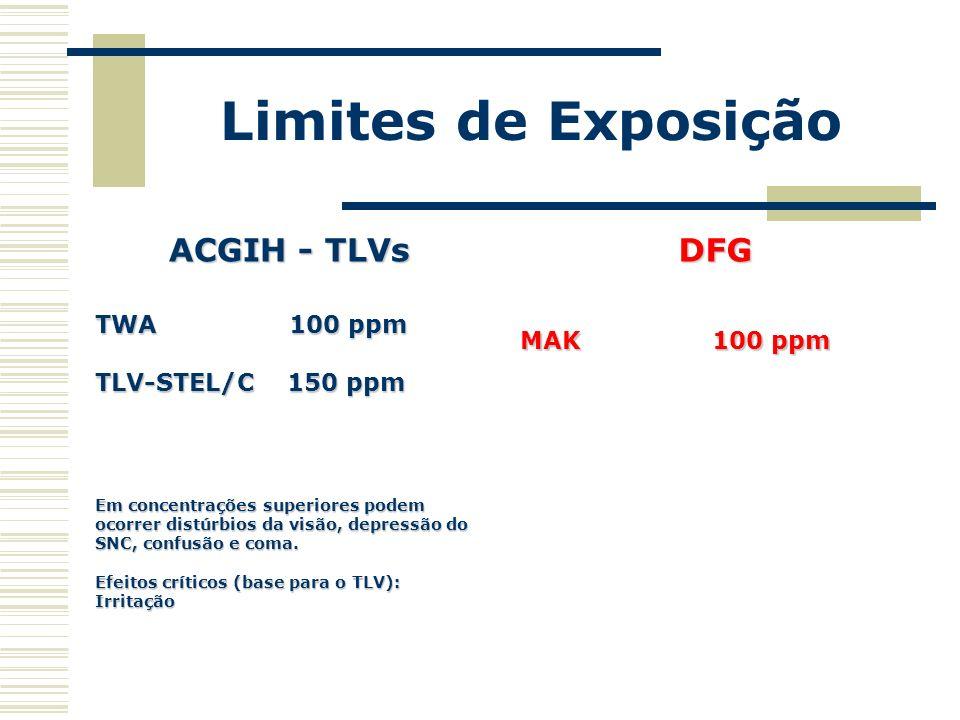 Limites de Exposição ACGIH - TLVs TWA 100 ppm TLV-STEL/C 150 ppm Em concentrações superiores podem ocorrer distúrbios da visão, depressão do SNC, conf