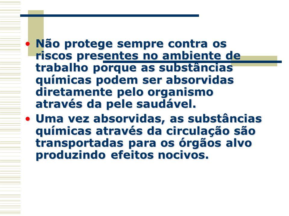 Características comuns na Toxicidade dos Solventes Efeitos dérmicos locais devido a extração dos lipídeos da dermeEfeitos dérmicos locais devido a extração dos lipídeos da derme Efeito depressor do SNCEfeito depressor do SNC Efeitos NeurotóxicosEfeitos Neurotóxicos Efeitos HepatotóxicosEfeitos Hepatotóxicos Efeitos NefrotóxicosEfeitos Nefrotóxicos Risco variável de câncerRisco variável de câncer