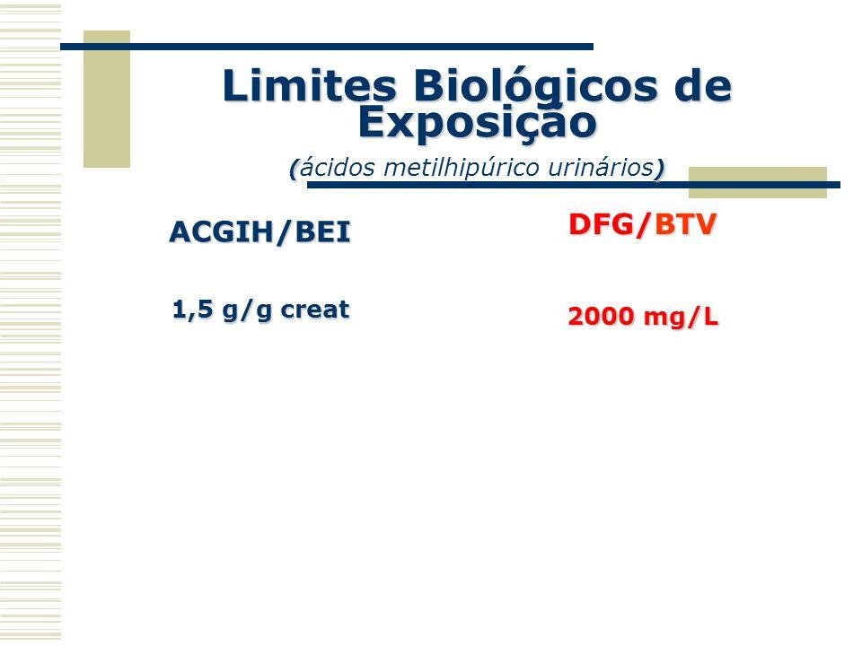 Limites Biológicos de Exposição () Limites Biológicos de Exposição ( ácidos metilhipúrico urinários ) ACGIH/BEI 1,5 g/g creat DFG/BTV 2000 mg/L