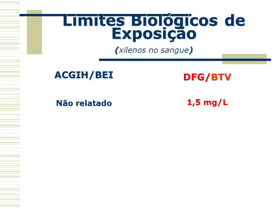 Limites Biológicos de Exposição () Limites Biológicos de Exposição (xilenos no sangue) ACGIH/BEI Não relatado DFG/BTV 1,5 mg/L