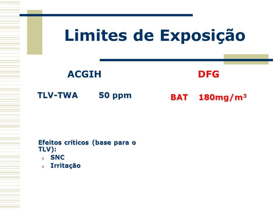 Limites de Exposição ACGIH TLV-TWA 50 ppm Efeitos críticos (base para o TLV): o SNC o Irritação DFG BAT 180mg/m 3