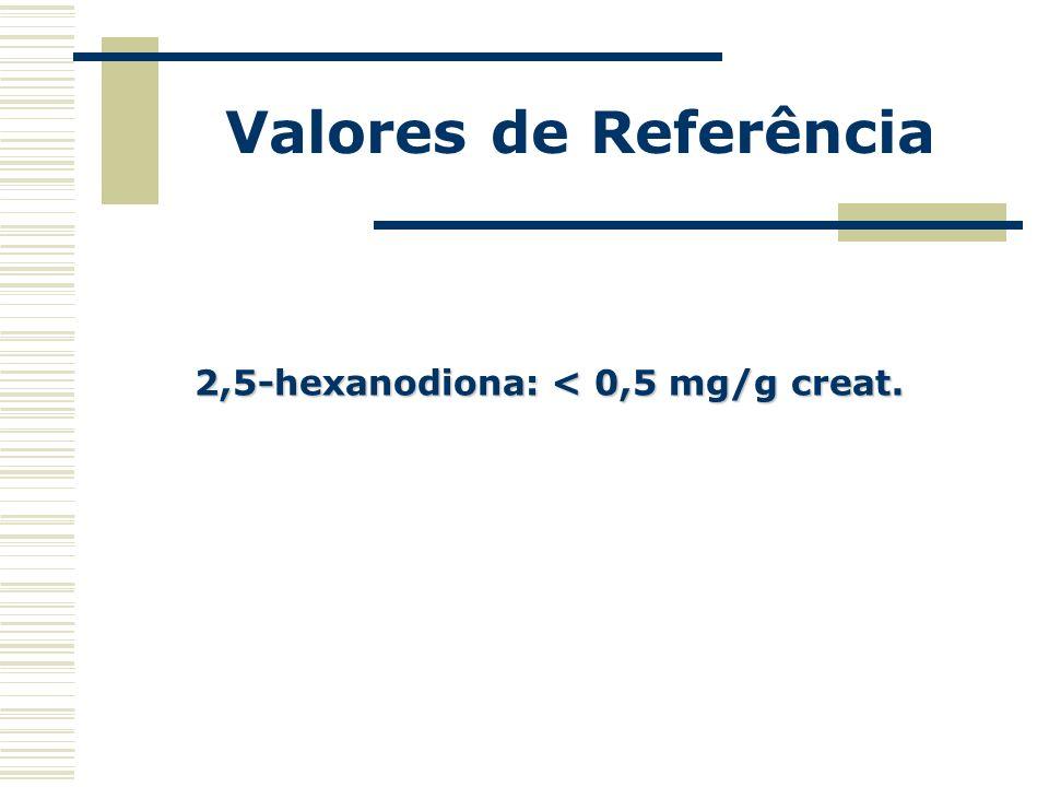 Valores de Referência 2,5-hexanodiona: < 0,5 mg/g creat.