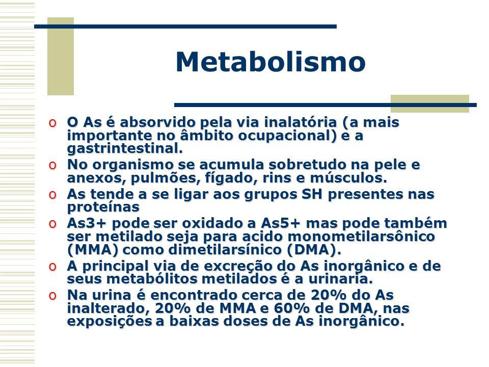 Metabolismo oO As é absorvido pela via inalatória (a mais importante no âmbito ocupacional) e a gastrintestinal. oNo organismo se acumula sobretudo na