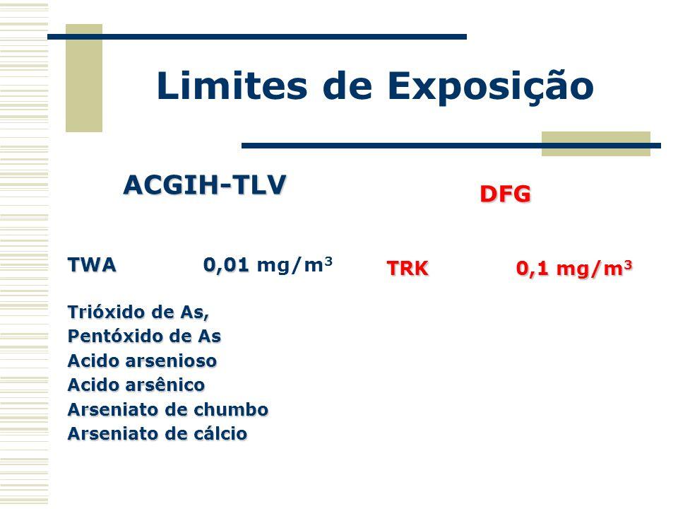 Limites de Exposição ACGIH-TLV TWA 0,01 TWA 0,01 mg/m 3 Trióxido de As, Pentóxido de As Acido arsenioso Acido arsênico Arseniato de chumbo Arseniato d