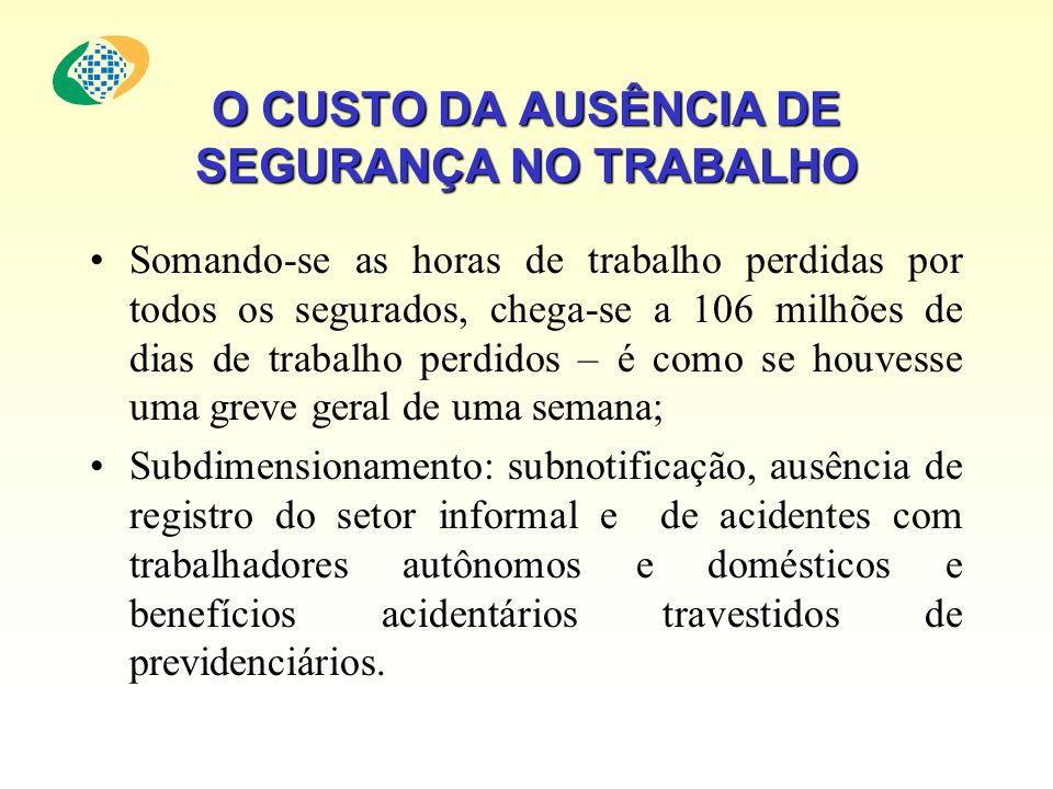 CONSCIENTIZAÇÃO E PLANEJAMENTO PARA A PREVENÇÃO Ações conjuntas de todos os órgãos públicos; Instituição do Perfil Profissiográfico Previdenciário - PPP