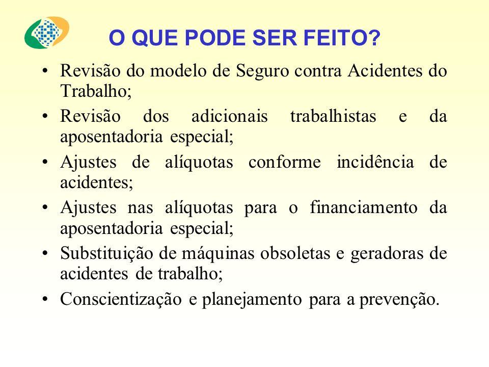 REVISÃO DO MODELO DE SEGURO CONTRA ACIDENTES DO TRABALHO Pendente de definição política.