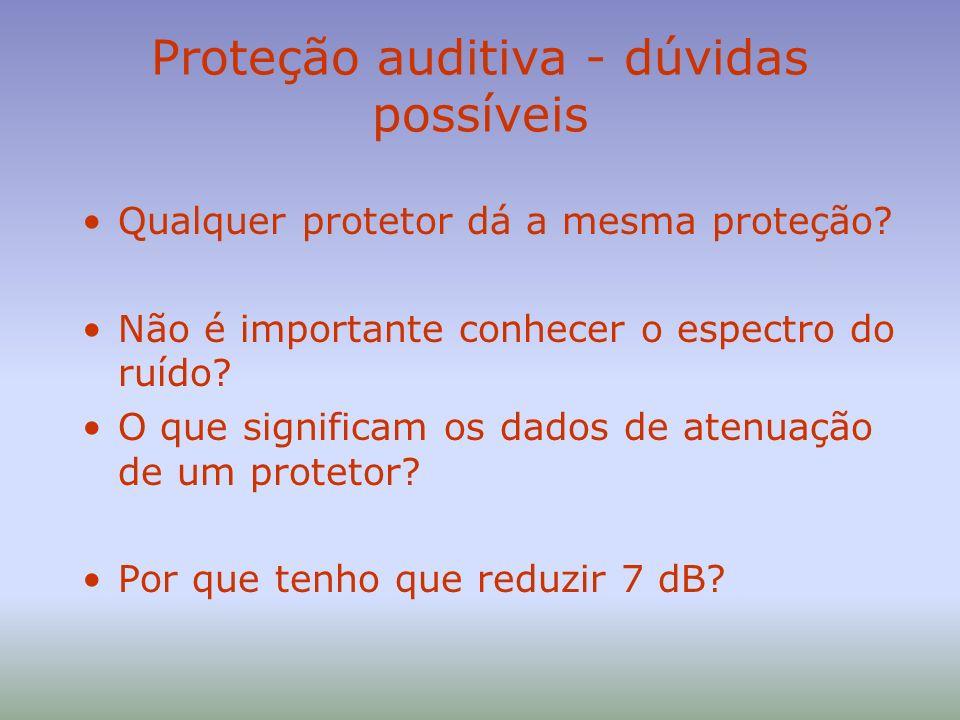 Situação de uso real x laboratório NO LABORATÓRIO...