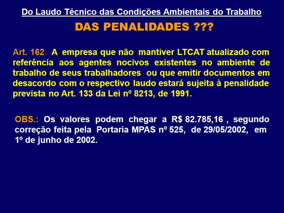 Art. 162 A empresa que não mantiver LTCAT atualizado com referência aos agentes nocivos existentes no ambiente de trabalho de seus trabalhadores ou qu