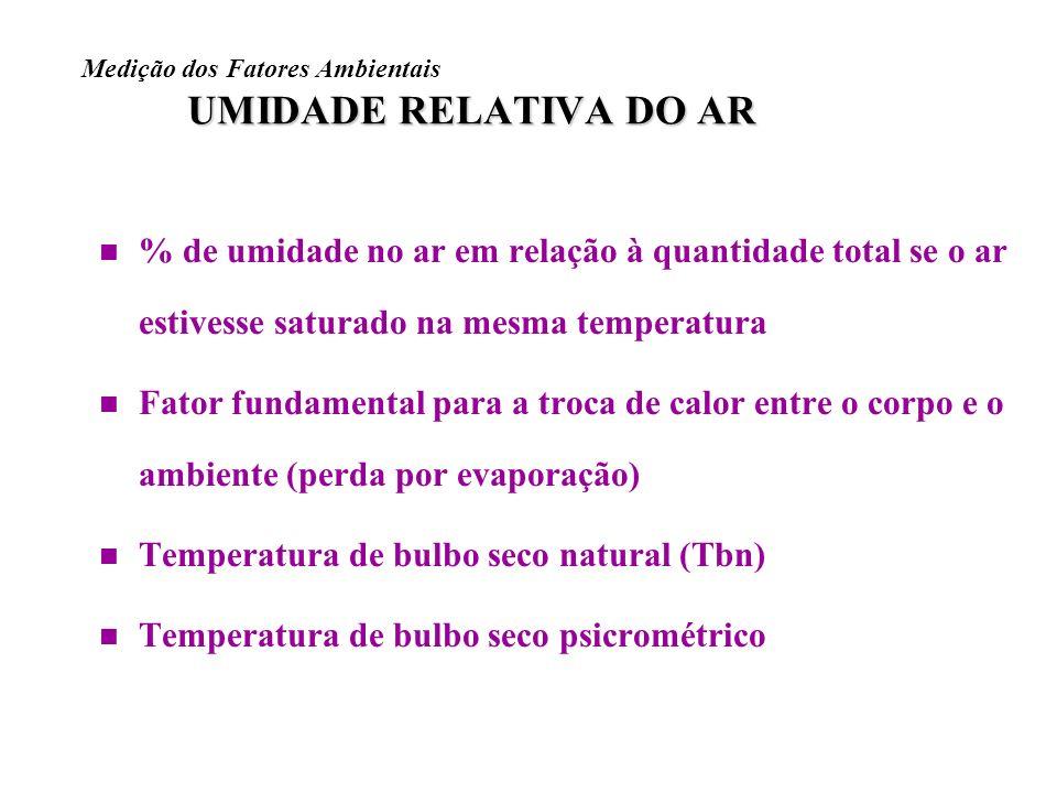 UMIDADE RELATIVA DO AR Medição dos Fatores Ambientais UMIDADE RELATIVA DO AR n % de umidade no ar em relação à quantidade total se o ar estivesse satu