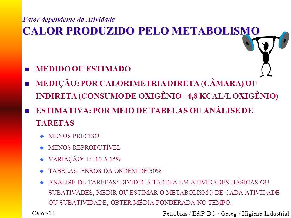 Calor-14 Petrobras / E&P-BC / Geseg / Higiene Industrial CALOR PRODUZIDO PELO METABOLISMO Fator dependente da Atividade CALOR PRODUZIDO PELO METABOLIS