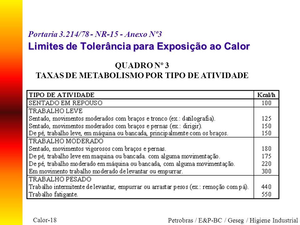 Calor-18 Petrobras / E&P-BC / Geseg / Higiene Industrial Limites de Tolerância para Exposição ao Calor Portaria 3.214/78 - NR-15 - Anexo Nº3 Limites d